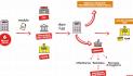 Le richieste di modifica dei sindacati al Decretone